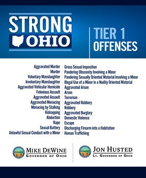 STRONG Ohio Tier 1 Infograph
